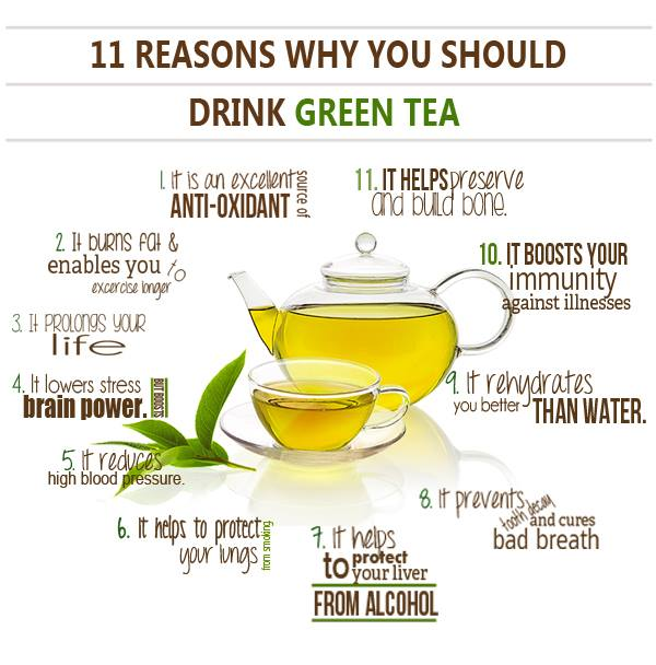 reasons_to_drink_green_tea.117211702_std